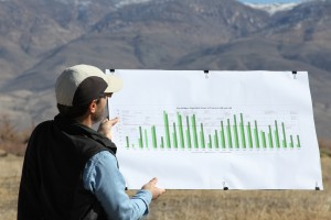 Water Commission chair Mike Prather No. 80: Keith Rainville, Inyo County Water Department hydrologist No. 89: A section of the 300-acre Five Bridges mitigation area, south of the Owens River identified by the tree line No. 114: ICWD's Larry Freilich shows graph mapping the rise and fall of vegetation in the area